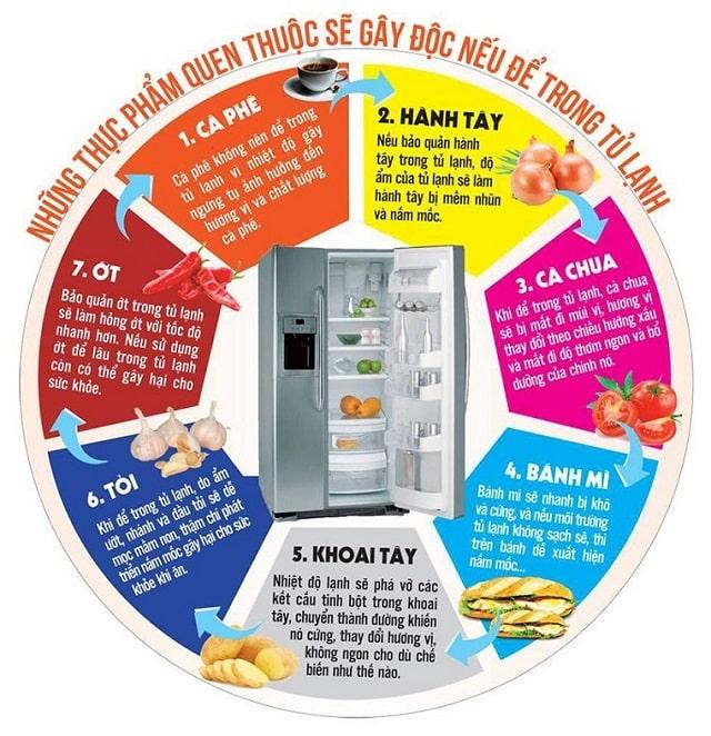 Những thực phẩm này có thể gây độc nếu bạn để vào tủ lạnh